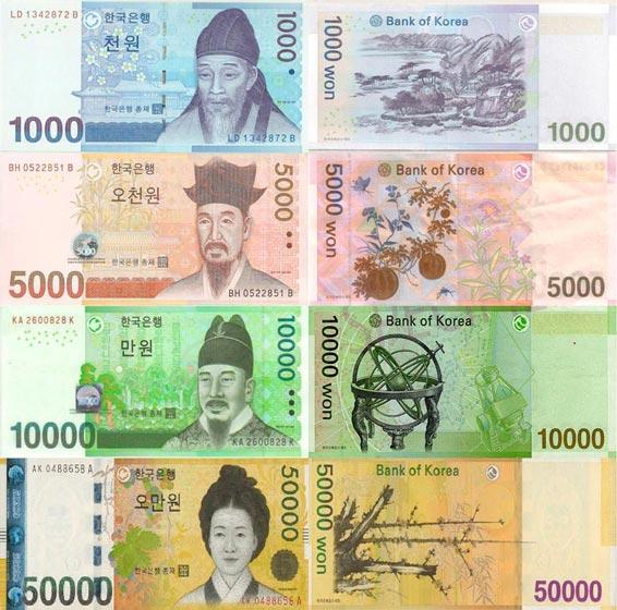 El Won Surcoreano Global Exchange Turkey