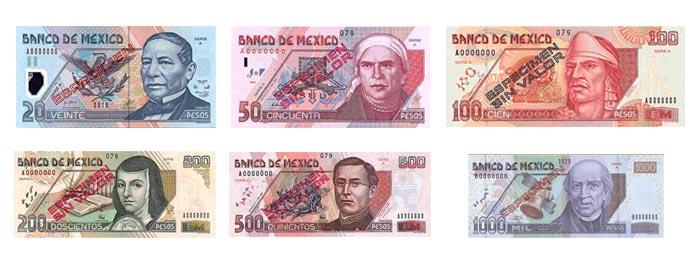 El Peso Mexicano Global Exchange Turkey